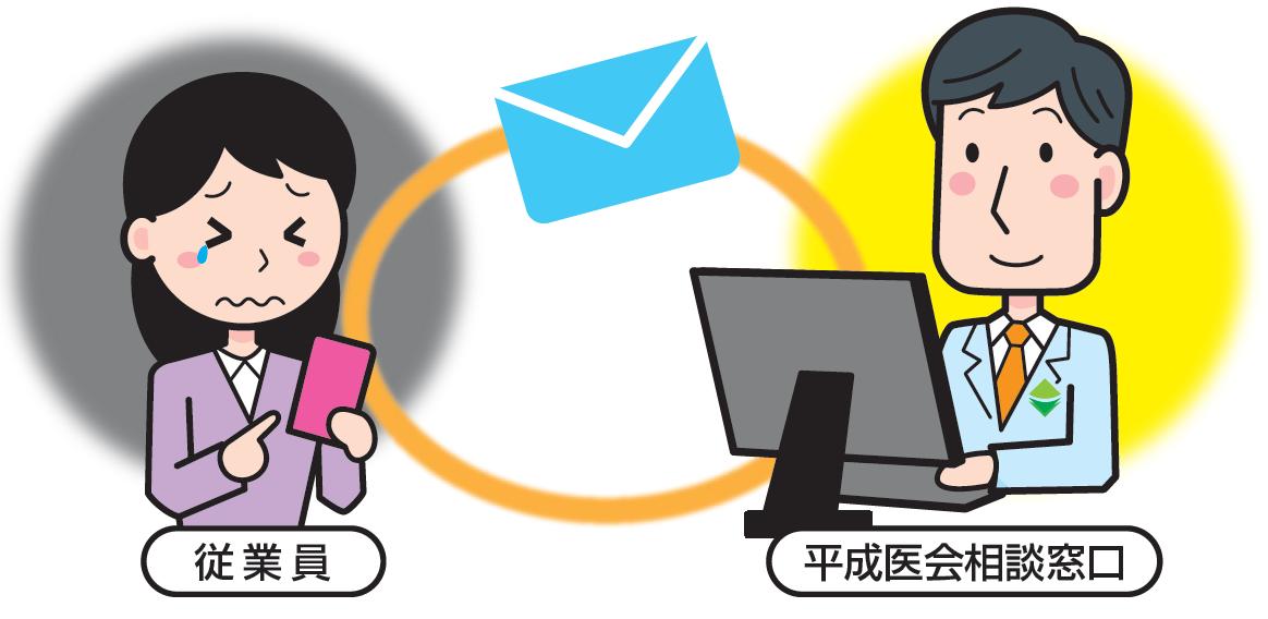 緊急時メールホットライン