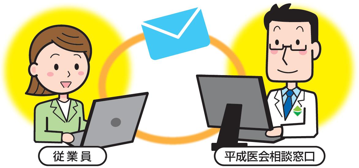 ハラスメントメールホットライン