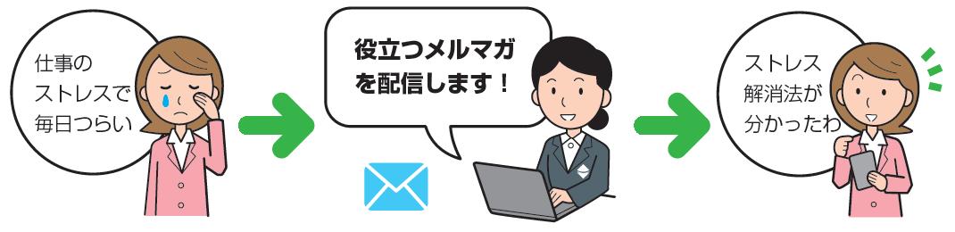 メンタルヘルスの緊急時メールホットライン